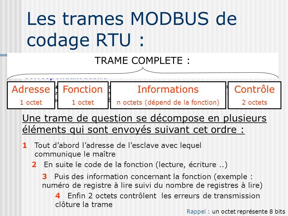 Les trames MODBUS de codage RTU :
