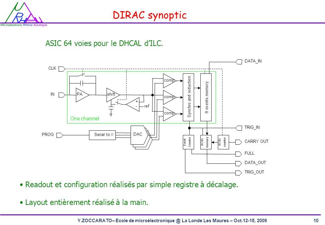 DIRAC synoptic ASIC 64 voies pour le DHCAL d'ILC.