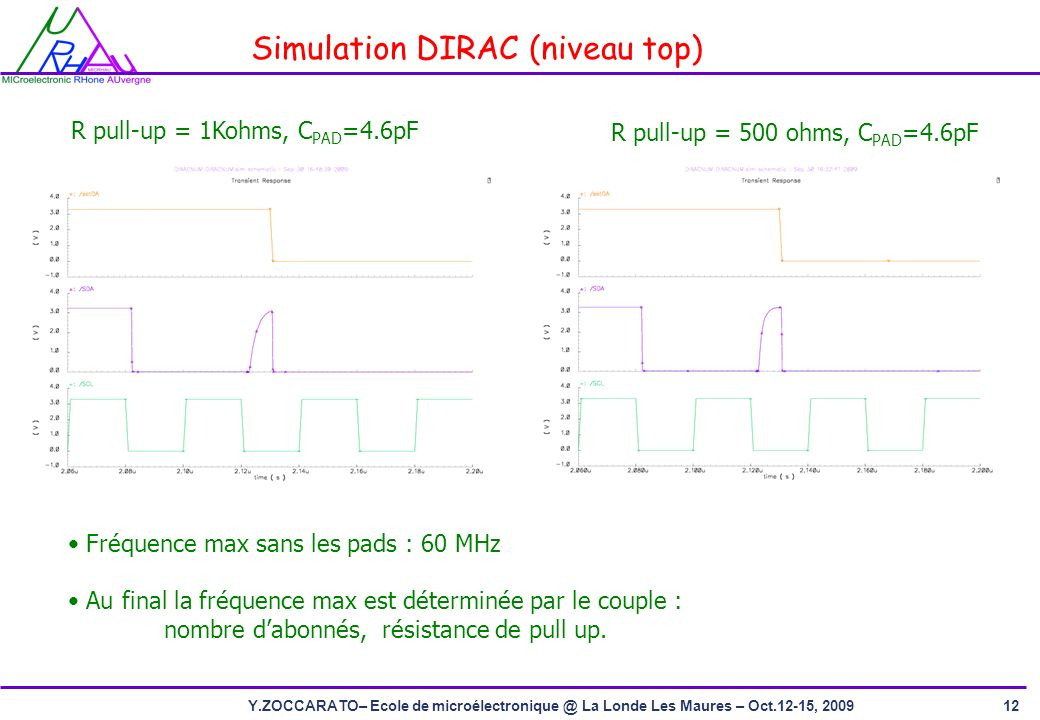 Simulation DIRAC (niveau top)