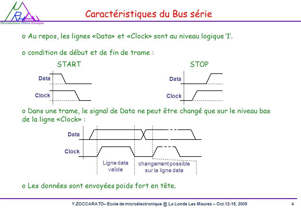 Caractéristiques du Bus série