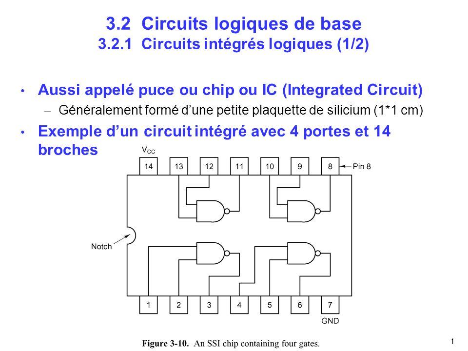 3.2 Circuits logiques de base 3.2.1 Circuits intégrés logiques (1/2)