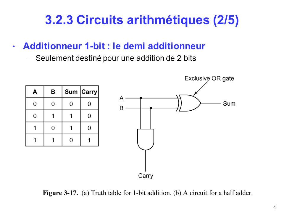 3.2.3 Circuits arithmétiques (2/5)