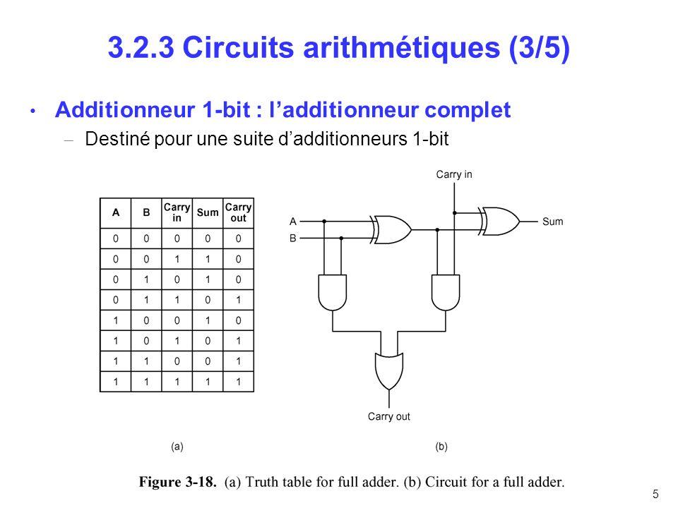 3.2.3 Circuits arithmétiques (3/5)