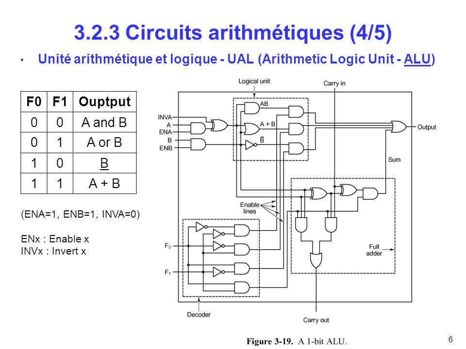 3.2.3 Circuits arithmétiques (4/5)