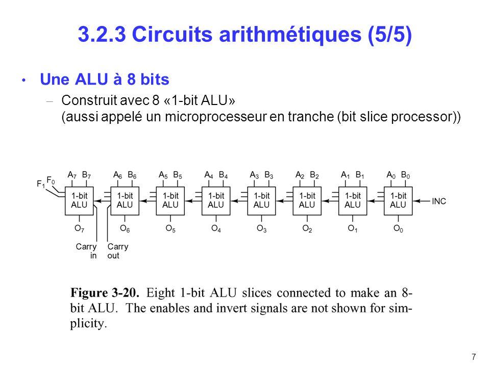 3.2.3 Circuits arithmétiques (5/5)