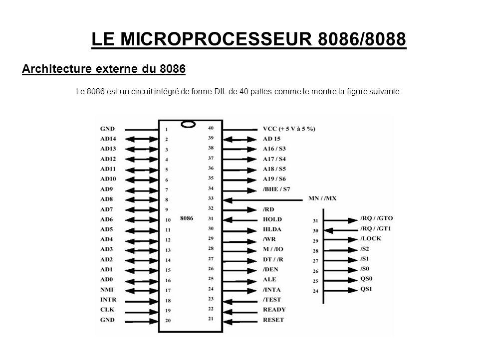 LE MICROPROCESSEUR 8086/8088 Architecture externe du 8086