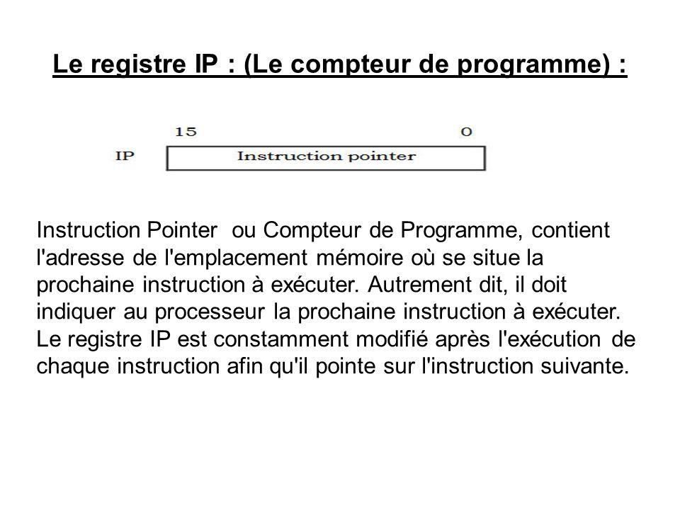 Le registre IP : (Le compteur de programme) :