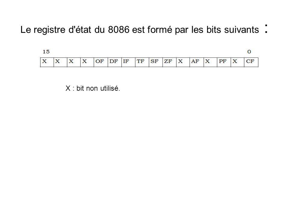 Le registre d état du 8086 est formé par les bits suivants :