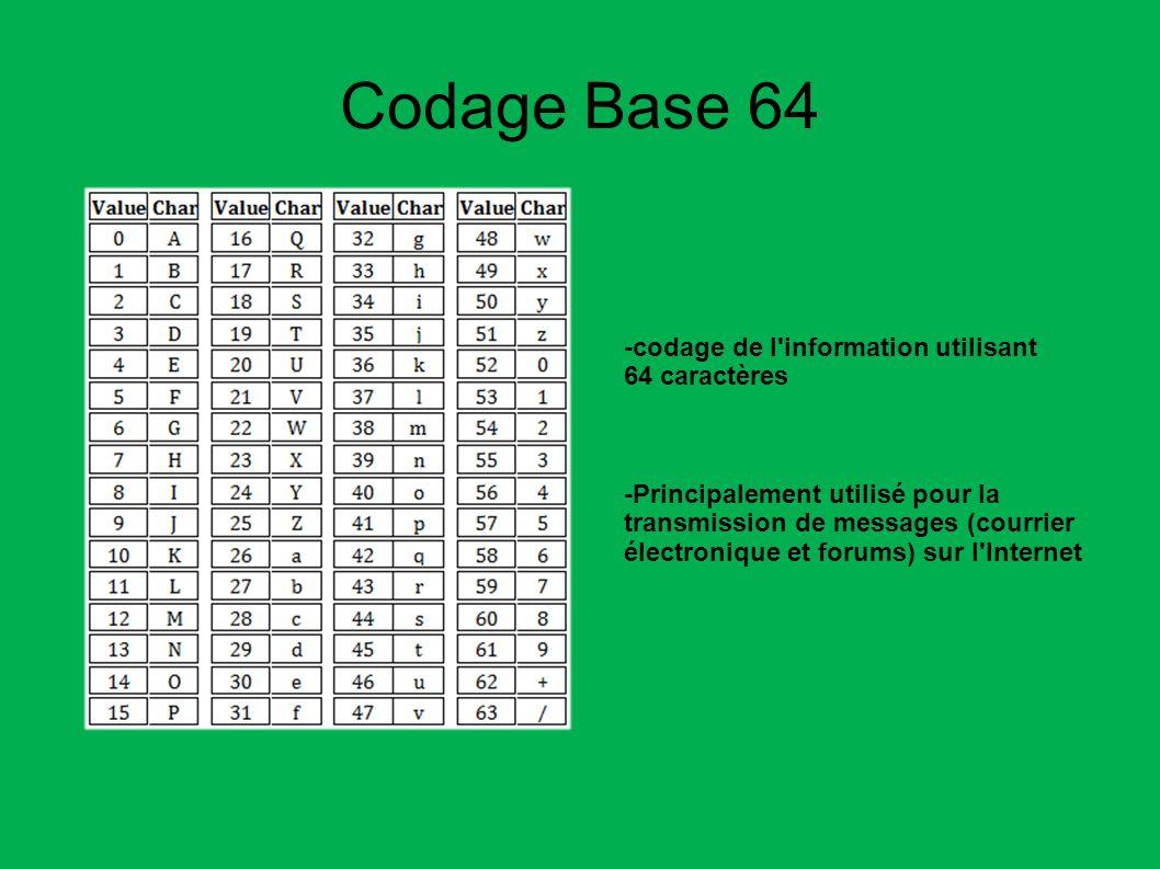 Codage Base 64 -codage de l information utilisant 64 caractères