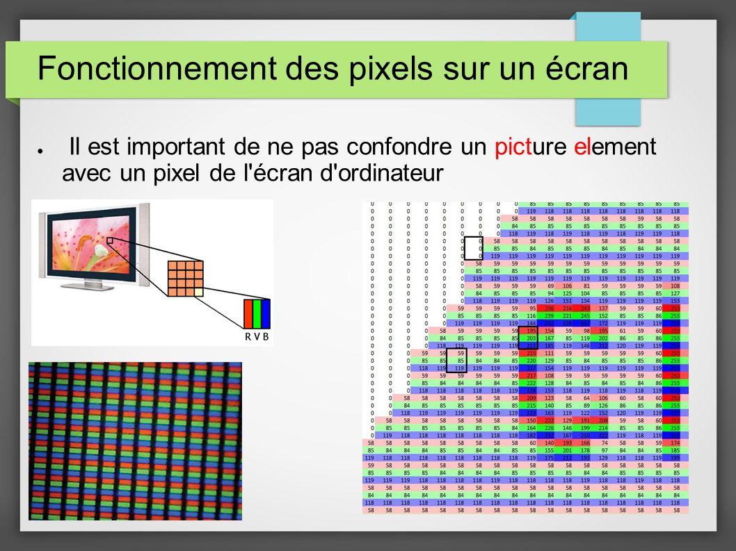 Fonctionnement des pixels sur un écran