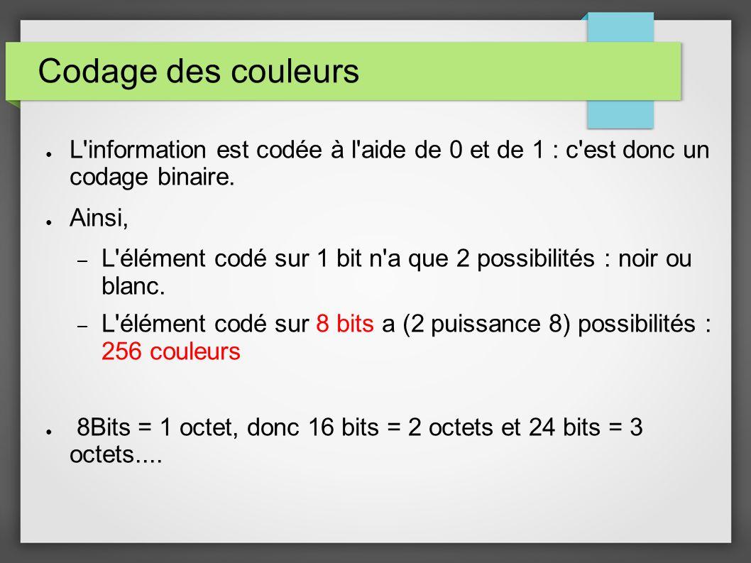 Codage des couleurs L information est codée à l aide de 0 et de 1 : c est donc un codage binaire. Ainsi,
