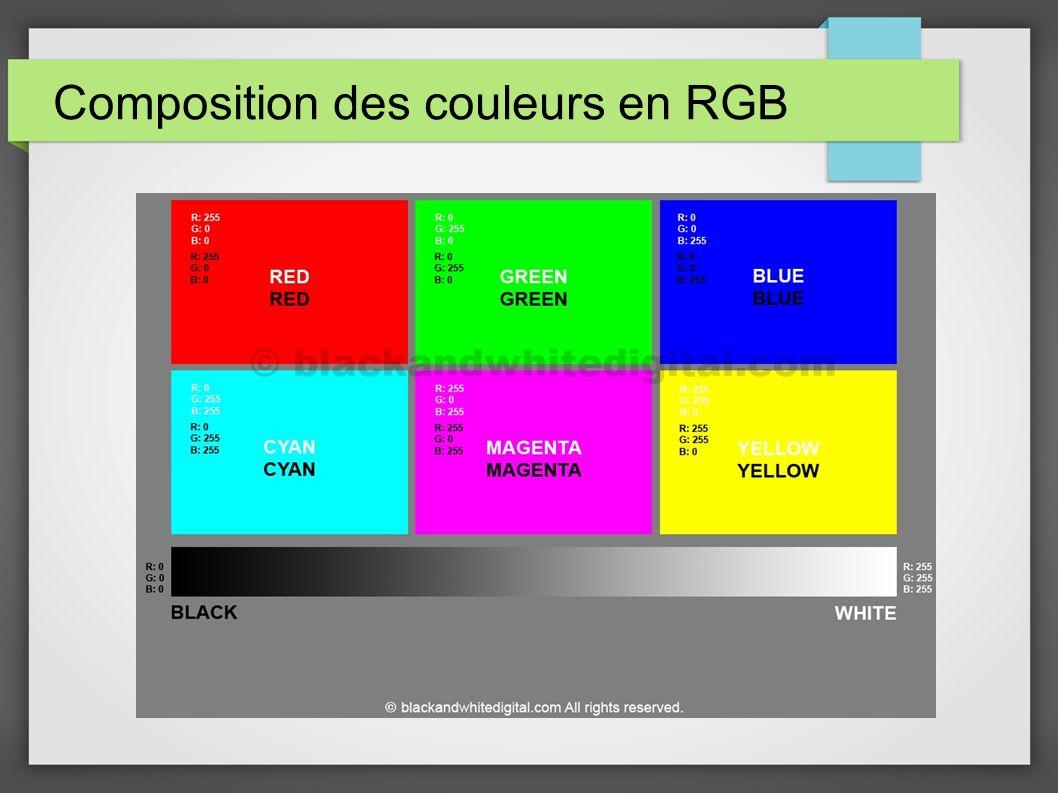 Composition des couleurs en RGB