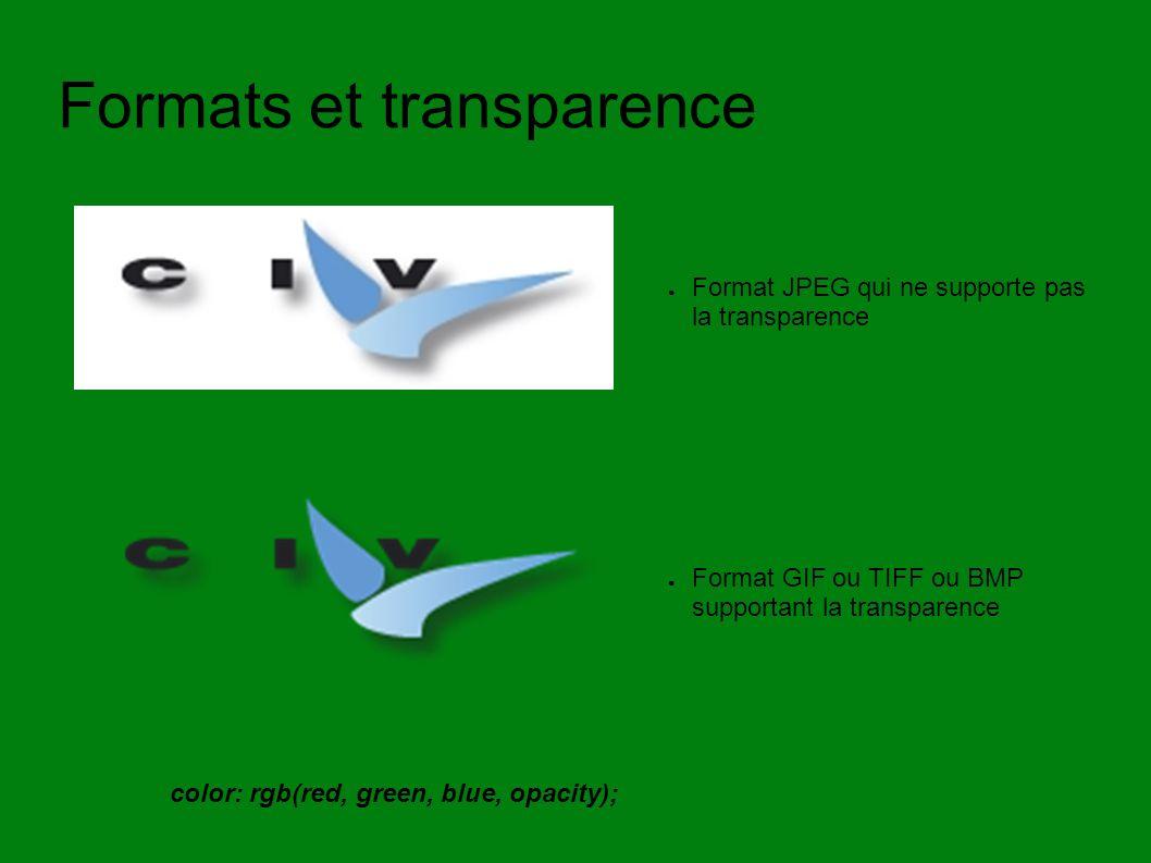 Formats et transparence