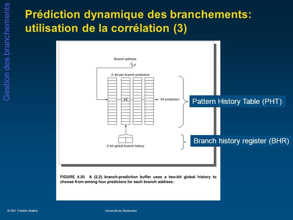 Prédiction dynamique des branchements: utilisation de la corrélation (3)