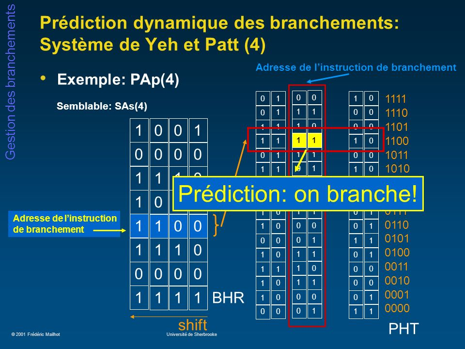 Prédiction dynamique des branchements: Système de Yeh et Patt (4)