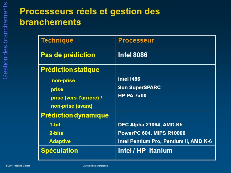 Processeurs réels et gestion des branchements