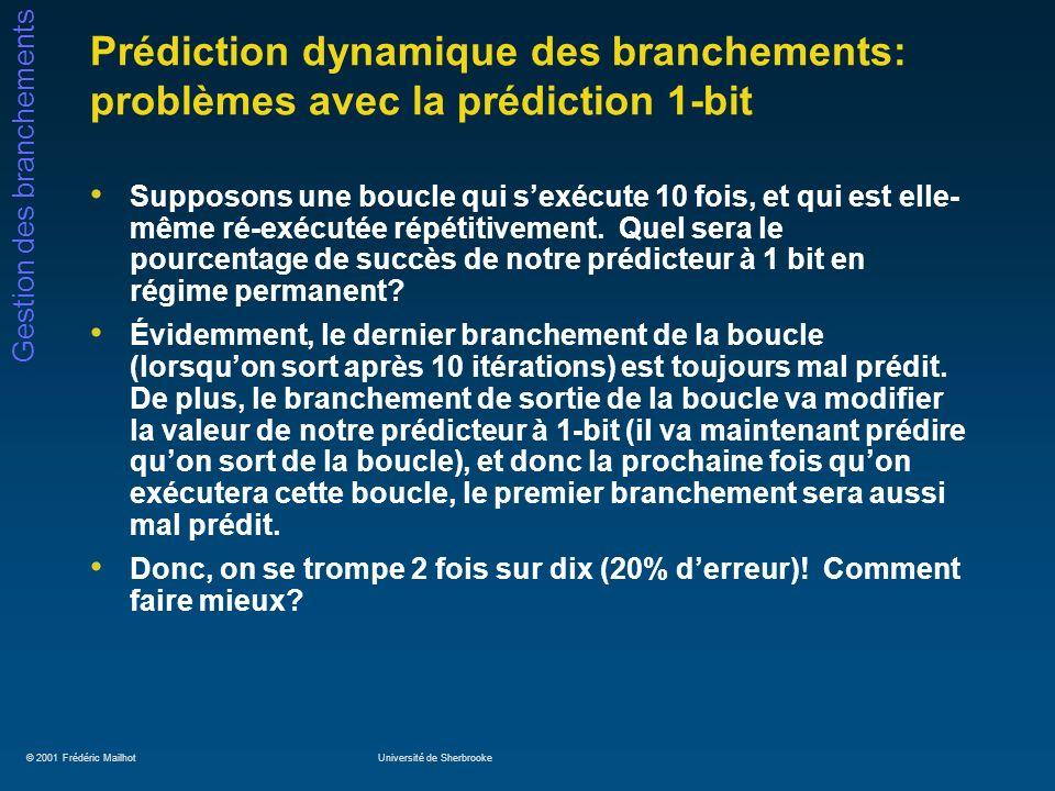 Prédiction dynamique des branchements: problèmes avec la prédiction 1-bit
