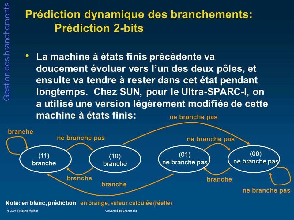 Prédiction dynamique des branchements: Prédiction 2-bits