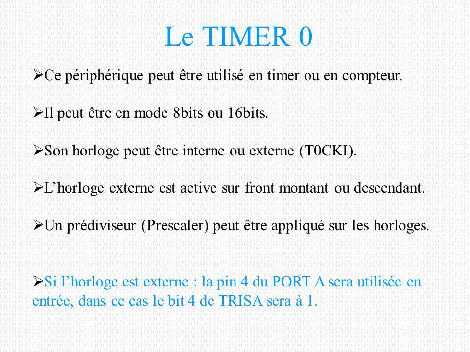 Le TIMER 0 Ce périphérique peut être utilisé en timer ou en compteur.