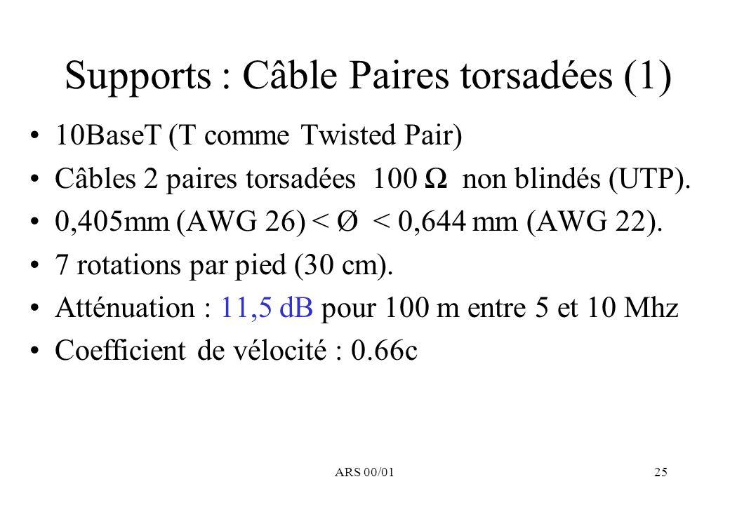 Supports : Câble Paires torsadées (1)
