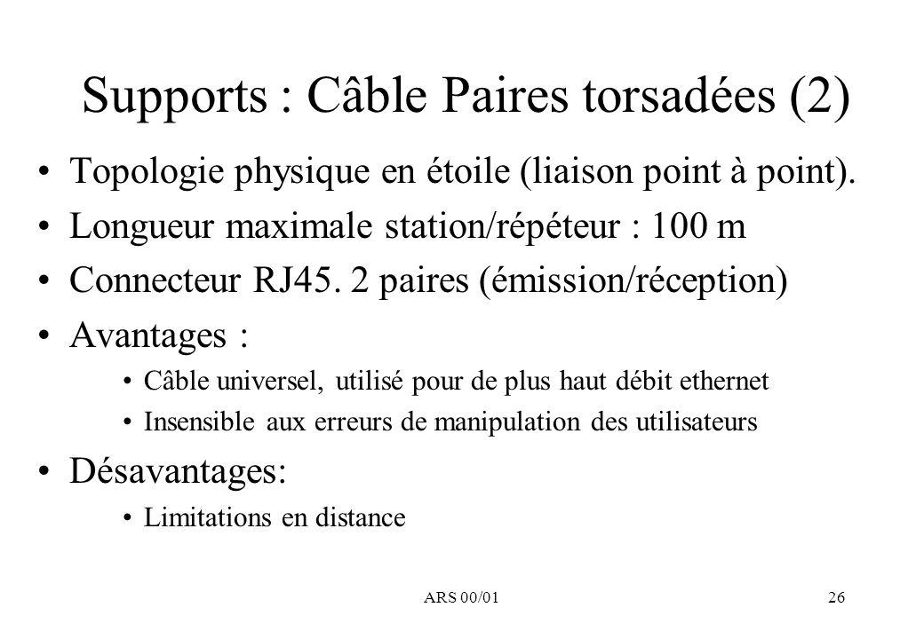 Supports : Câble Paires torsadées (2)