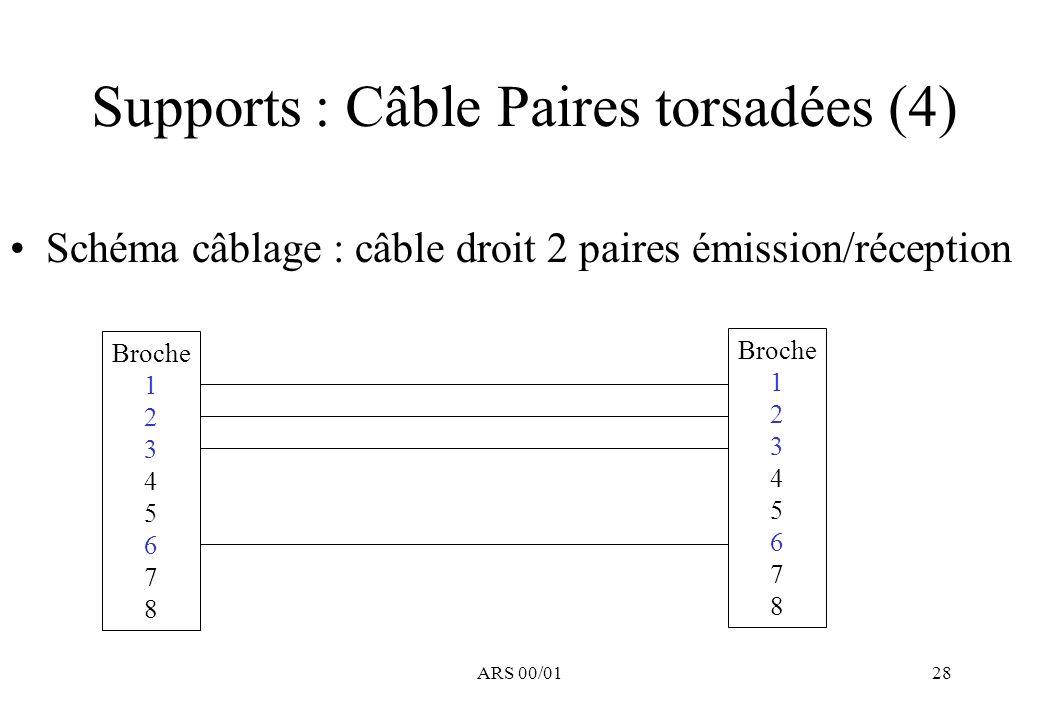 Supports : Câble Paires torsadées (4)