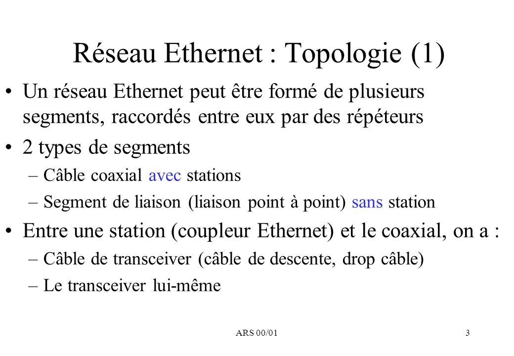 Réseau Ethernet : Topologie (1)