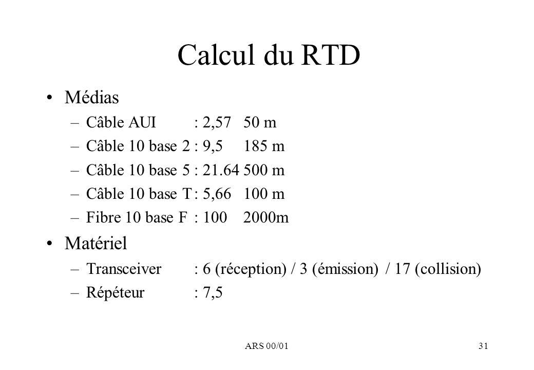 Calcul du RTD Médias Matériel Câble AUI : 2,57 50 m