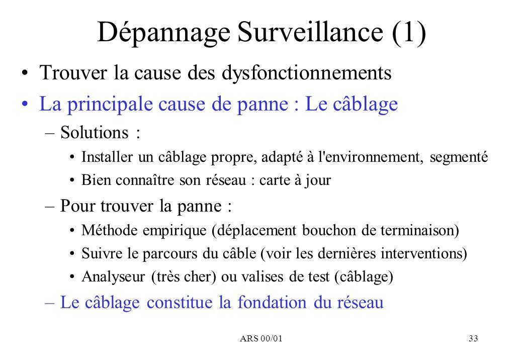 Dépannage Surveillance (1)