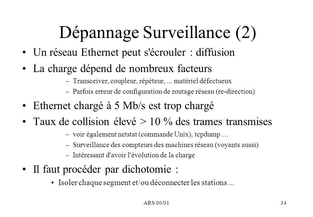 Dépannage Surveillance (2)
