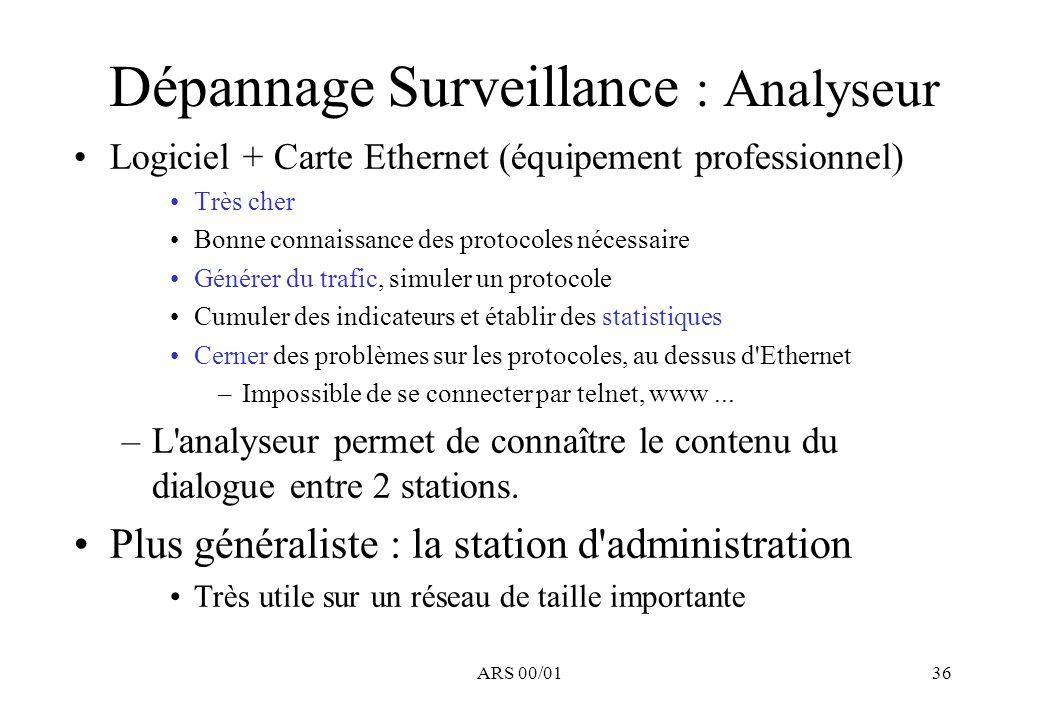 Dépannage Surveillance : Analyseur