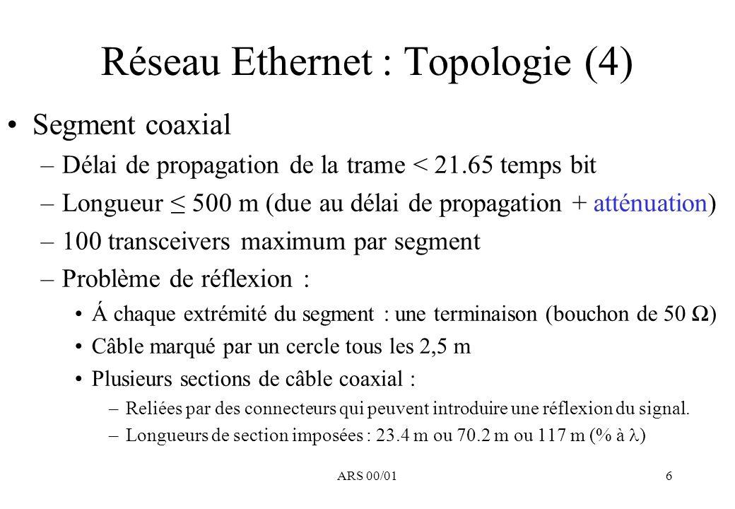 Réseau Ethernet : Topologie (4)