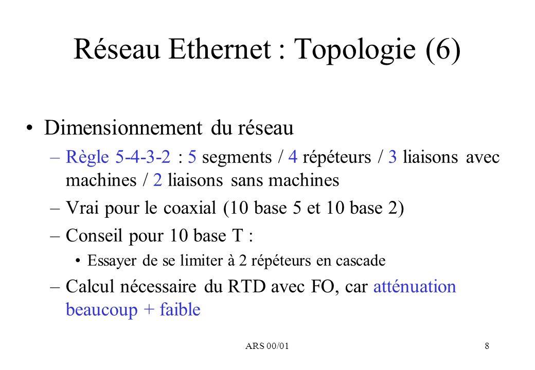 Réseau Ethernet : Topologie (6)