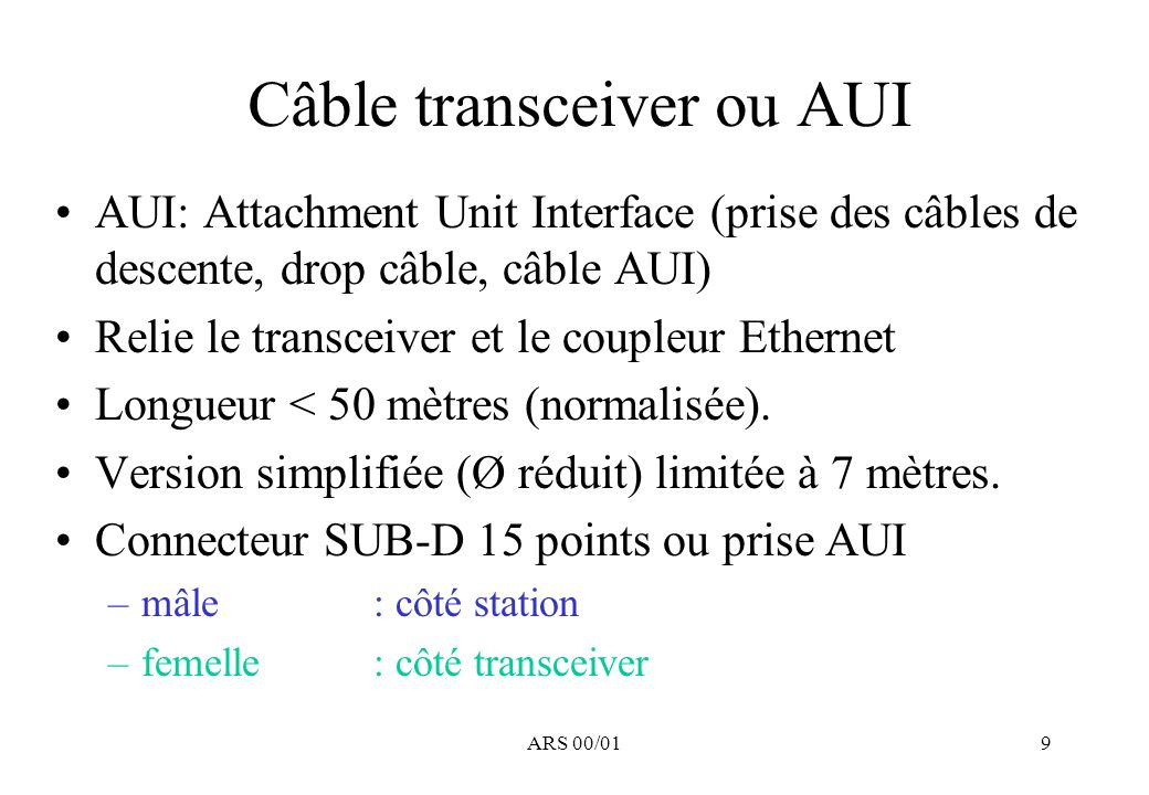 Câble transceiver ou AUI