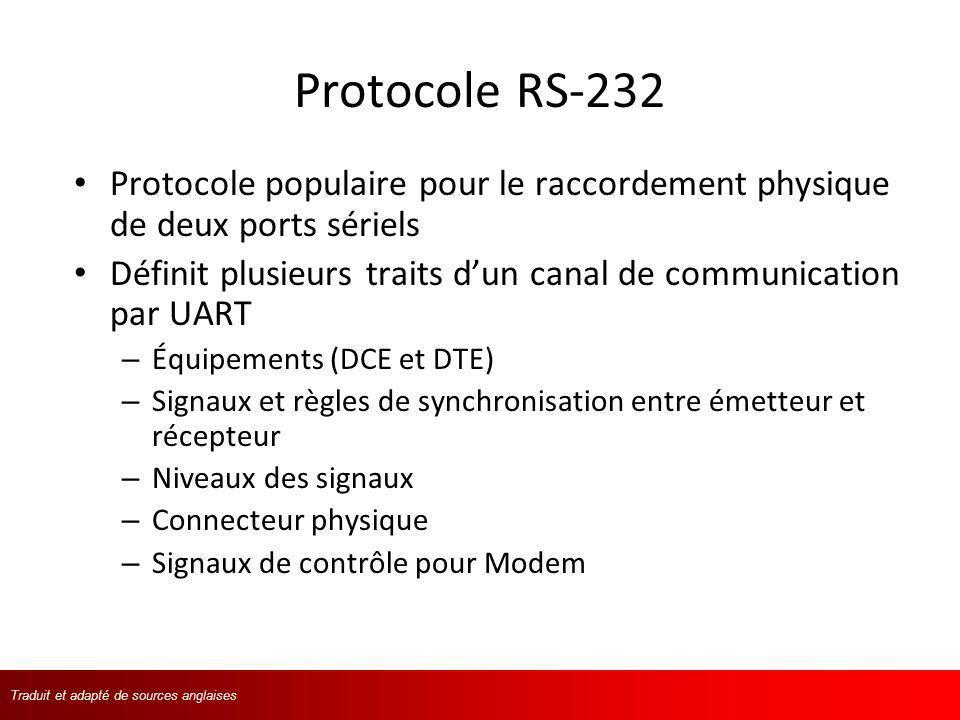 Protocole RS-232 Protocole populaire pour le raccordement physique de deux ports sériels.