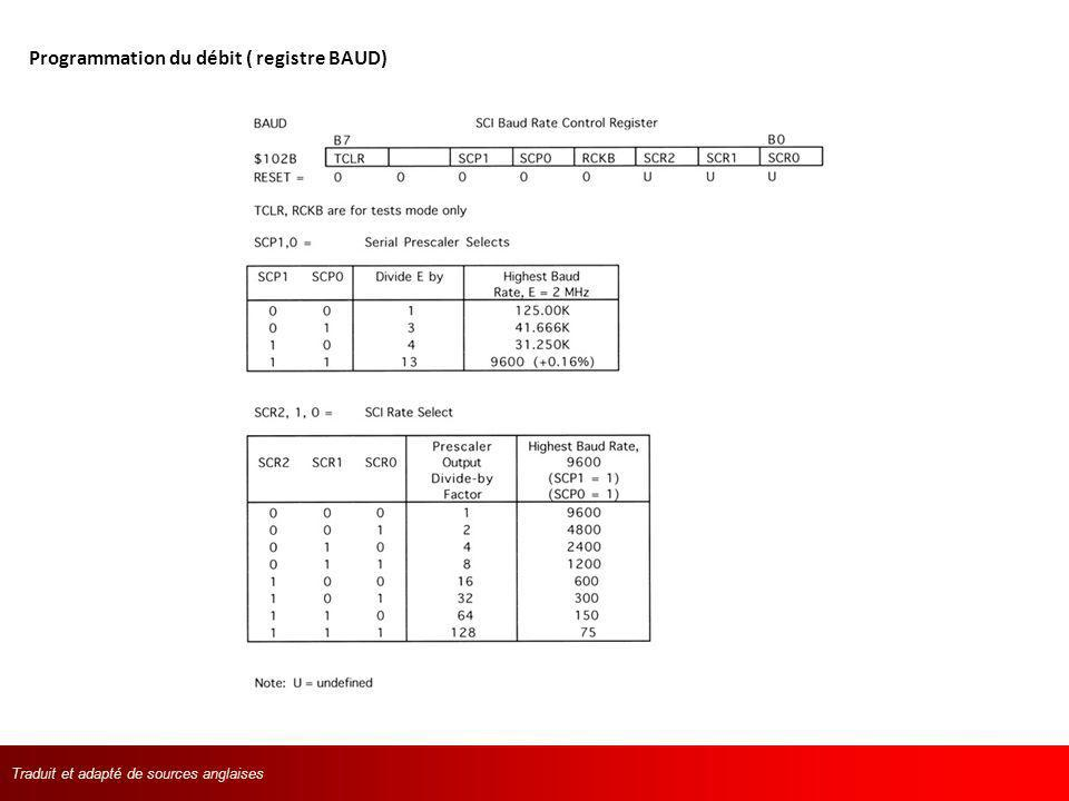 Programmation du débit ( registre BAUD)