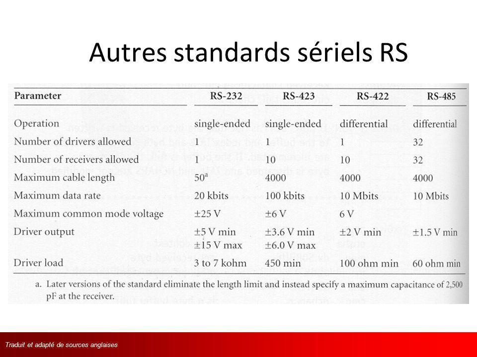 Autres standards sériels RS