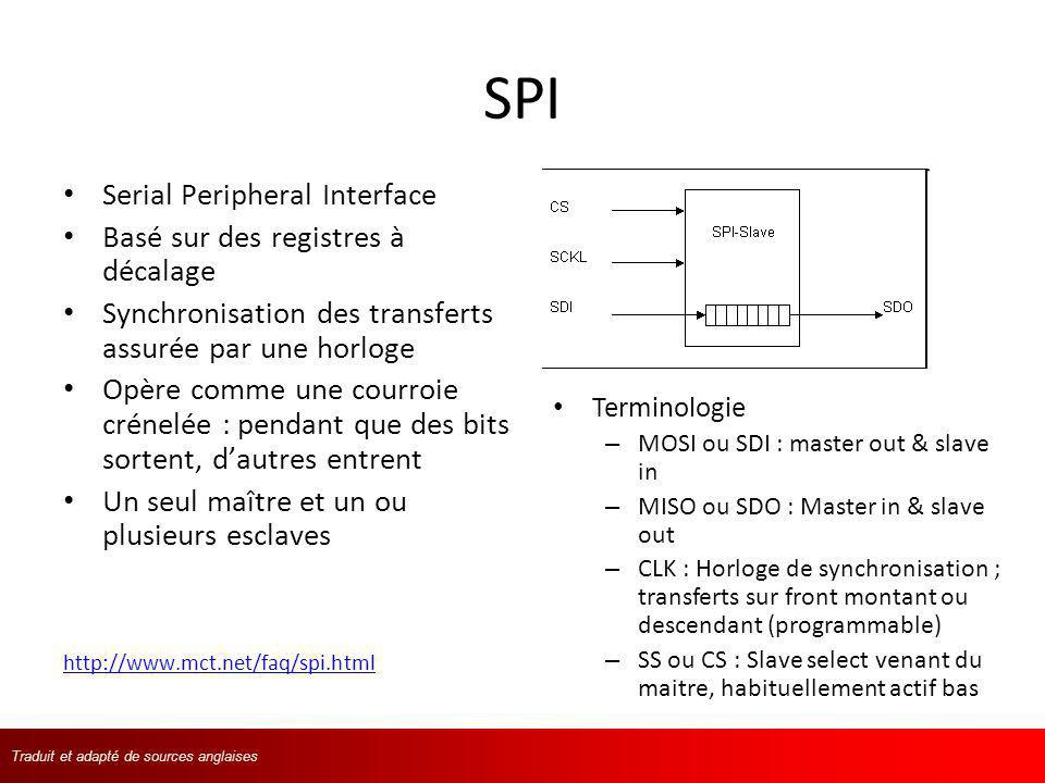 SPI Serial Peripheral Interface Basé sur des registres à décalage