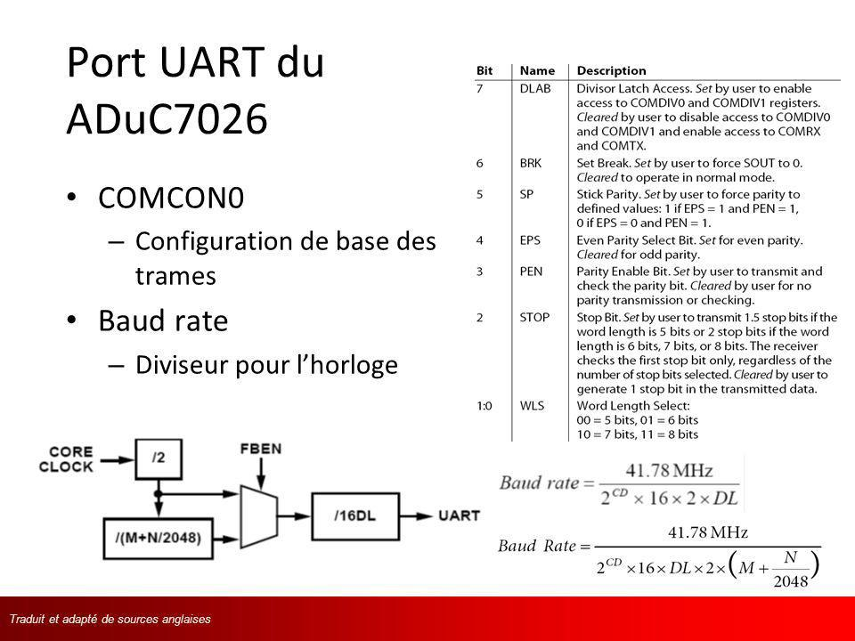 Port UART du ADuC7026 COMCON0 Baud rate