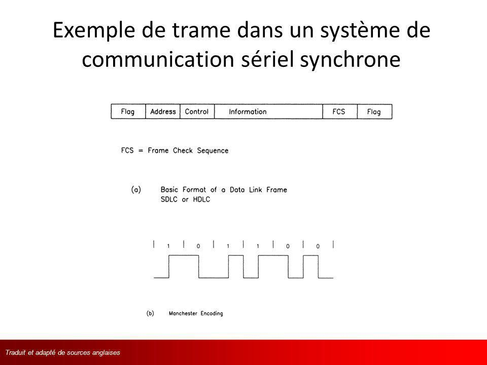 Exemple de trame dans un système de communication sériel synchrone