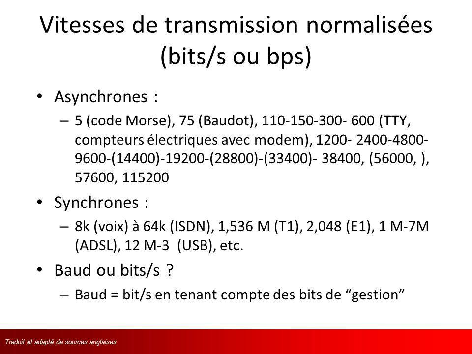 Vitesses de transmission normalisées (bits/s ou bps)