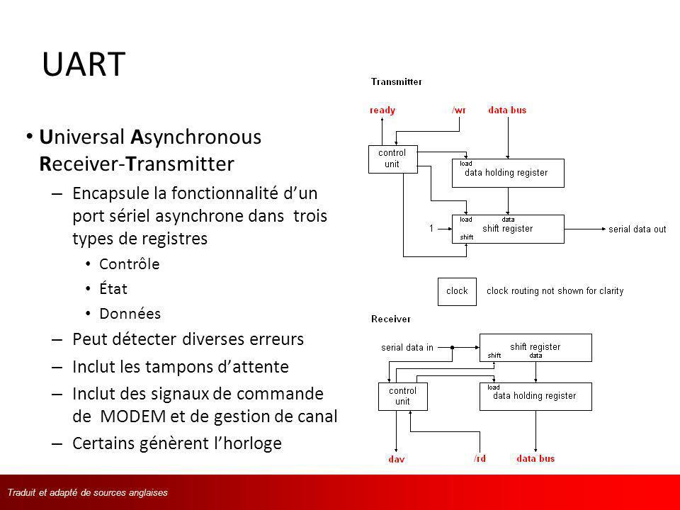 UART Universal Asynchronous Receiver-Transmitter