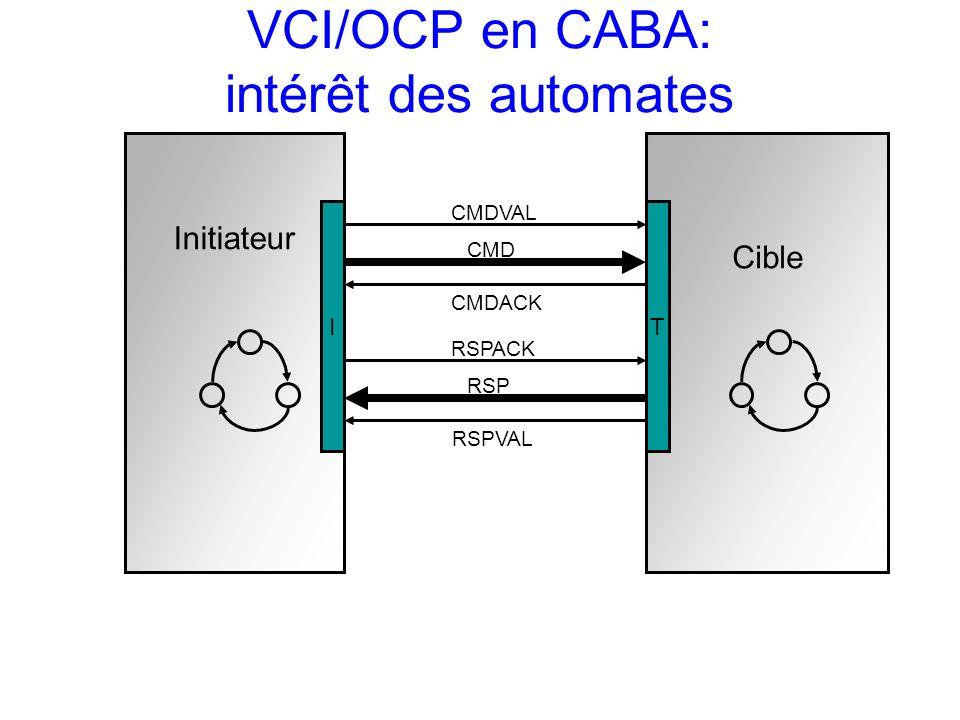 VCI/OCP en CABA: intérêt des automates