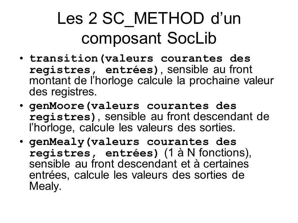 Les 2 SC_METHOD d'un composant SocLib