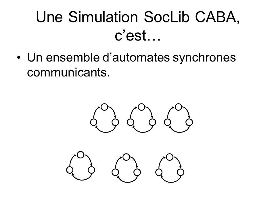 Une Simulation SocLib CABA, c'est…