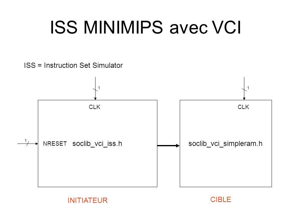 soclib_vci_simpleram.h