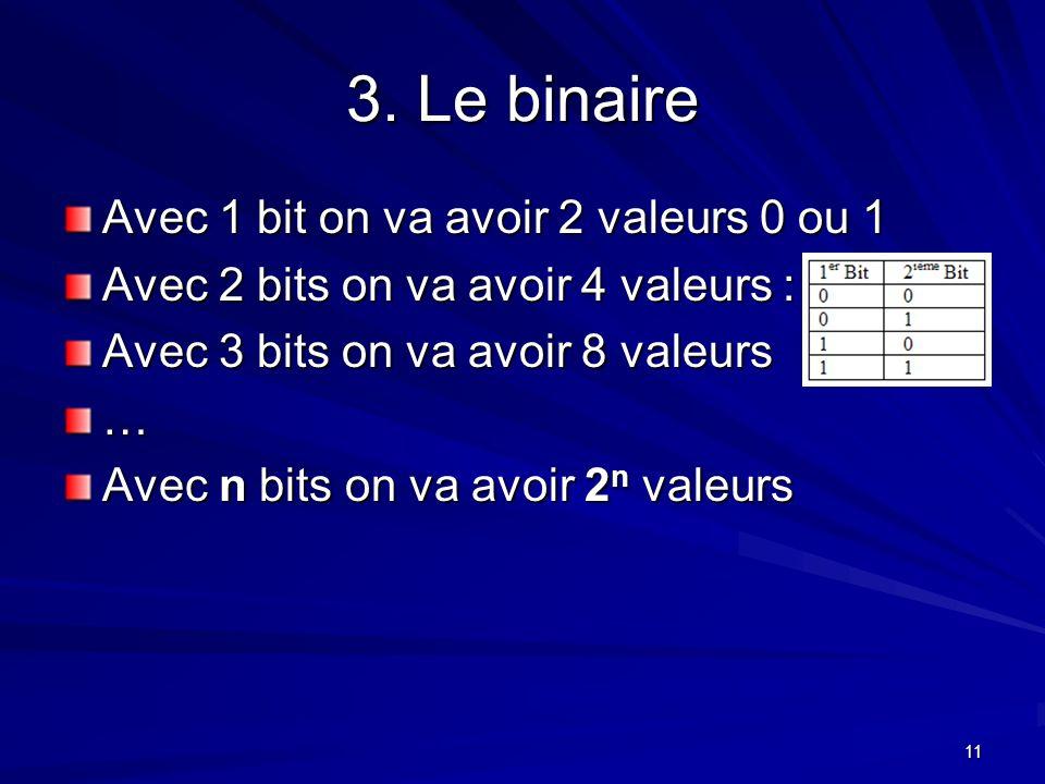 3. Le binaire Avec 1 bit on va avoir 2 valeurs 0 ou 1