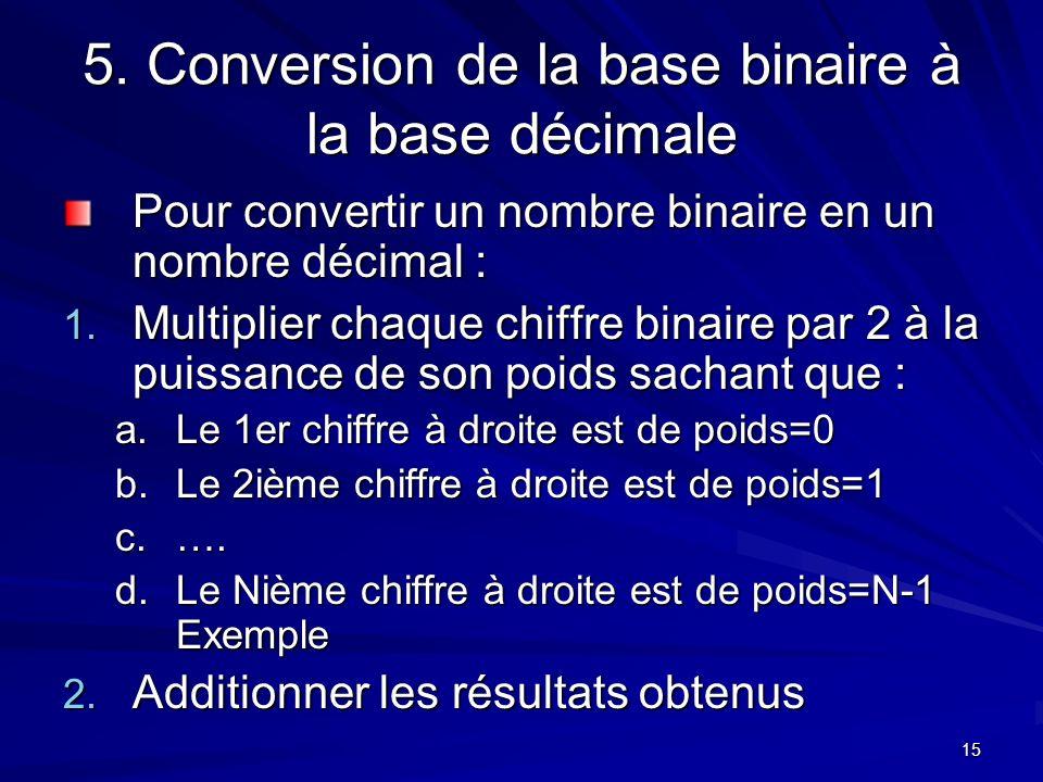 5. Conversion de la base binaire à la base décimale
