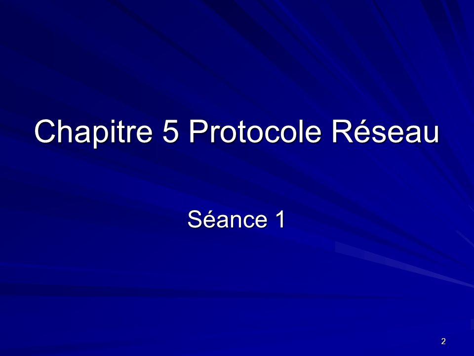 Chapitre 5 Protocole Réseau