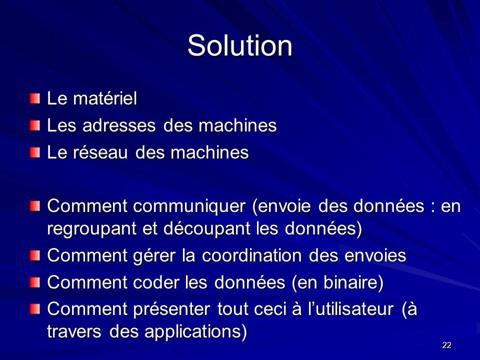 Solution Le matériel Les adresses des machines Le réseau des machines